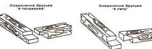 виды угловых соединений для деревянной теплицы