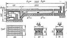 схема устойства горизонтального дымохода  печного отопления теплицы