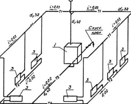 схема водяное отопление в деревянном доме
